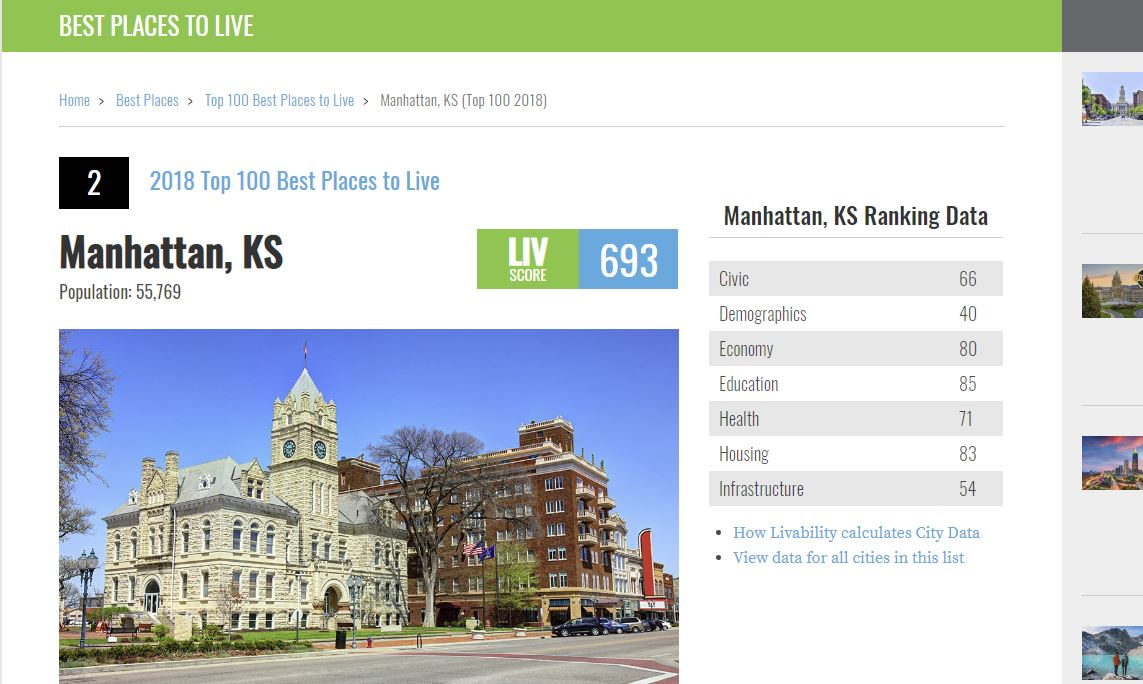 Manhattan KS is a top 100 u.s. city to live in ophthalmologists find great partnership opportunities in kansas